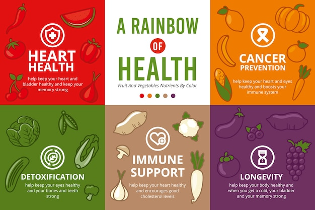 Coma um infográfico de arco-íris