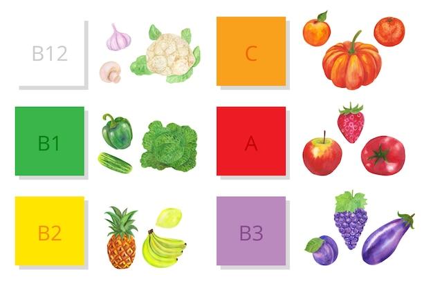 Coma um infográfico de dieta de arco-íris