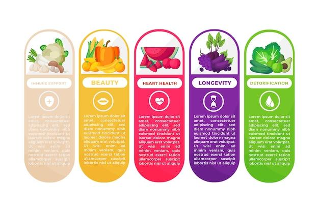 Coma um infográficos de arco-íris