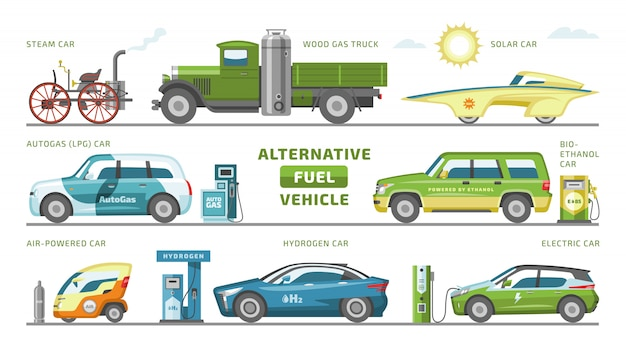 Combustível de veículo alternativo, carro-equipe ou caminhão a gás e energia solar;