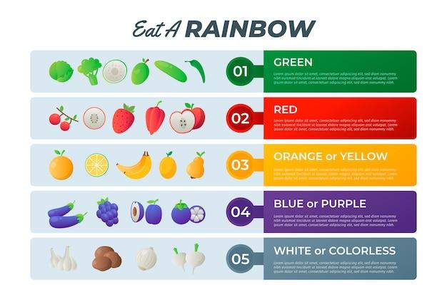 Comer um conceito de infográficos de arco-íris