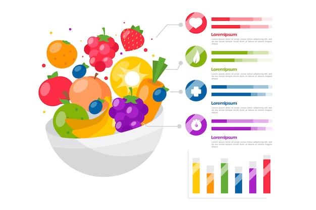 Comer um conceito de modelo de infográfico de arco-íris