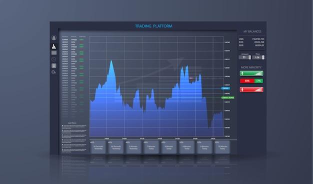 Comércio de mercado