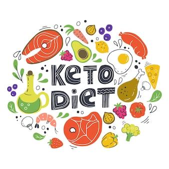 Comida ceto saudável com elementos decorativos - gorduras, proteínas e carboidratos em uma ilustração do vetor keto. cartaz de nutrição saudável.