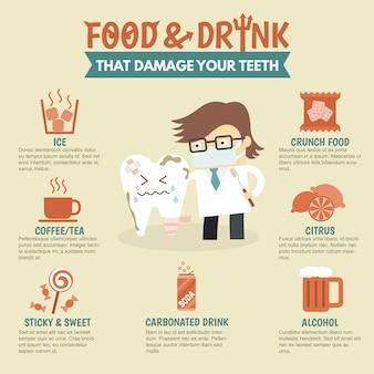 Comida de infográficos e bebida danificam dentes problema dental