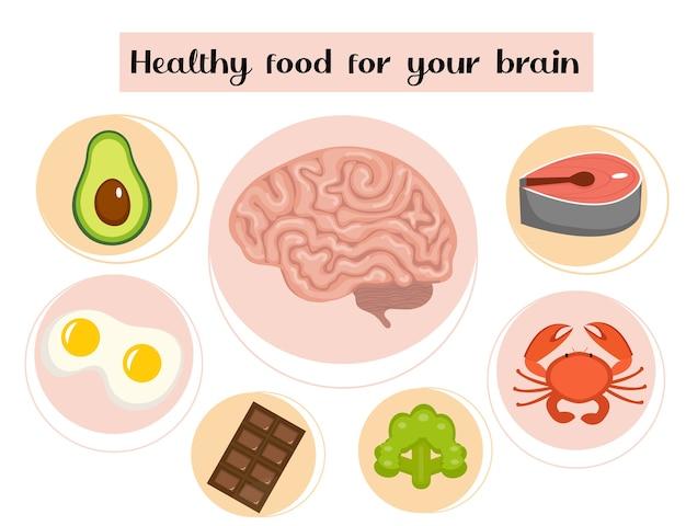 Comida saudável para o cérebro.