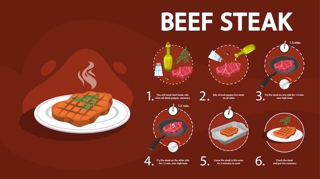 Como cozinhar a receita do bife. carne caseira