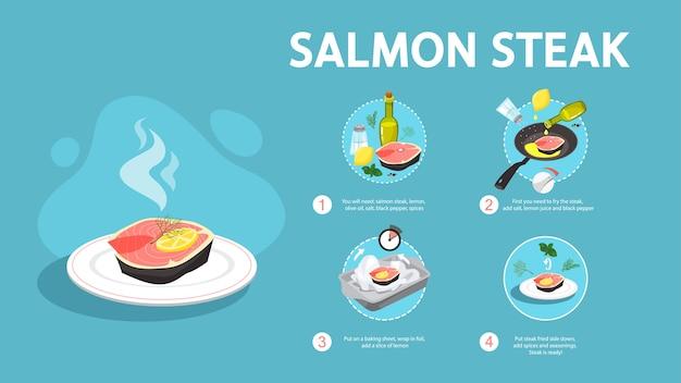 Como cozinhar o bife de salmão. cozinhando comida saborosa