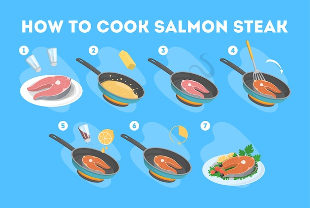 Como cozinhar o bife de salmão em uma frigideira. cozinhando comida saborosa