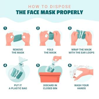 Como descartar a máscara facial corretamente