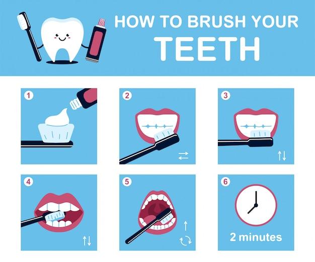 Como escovar os dentes instruções. desenhos animados infográficos dentais para crianças com caráter dente bonito.