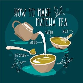 Como fazer chá matcha
