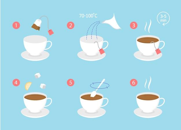 Como fazer chá preto ou verde com instruções em saquinhos de chá. fazendo uma bebida quente em uma xícara. ilustração vetorial plana