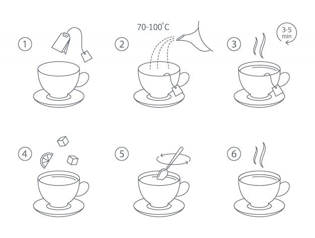Como fazer chá preto ou verde com instruções para saquinhos de chá.