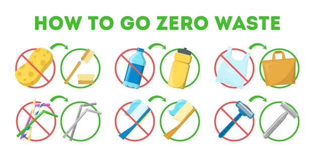 Como fazer dicas de desperdício zero para as pessoas
