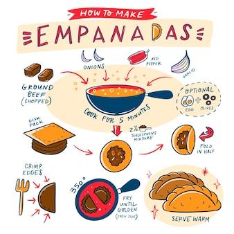 Como fazer empanadas desenhadas à mão