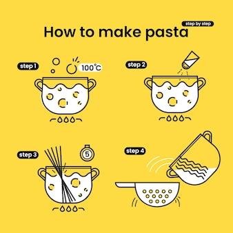 Como fazer macarrão. as instruções do infográfico com ilustração de linha. a orientação moderna com ícones de contorno.