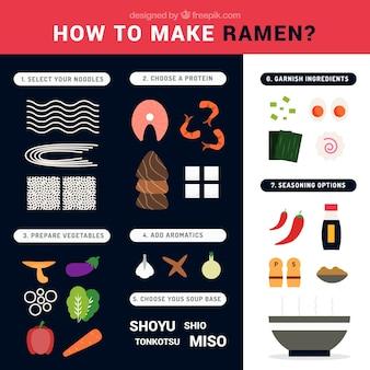 Como fazer ramen