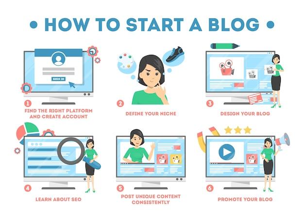 Como iniciar um conceito de blog. guia para iniciantes