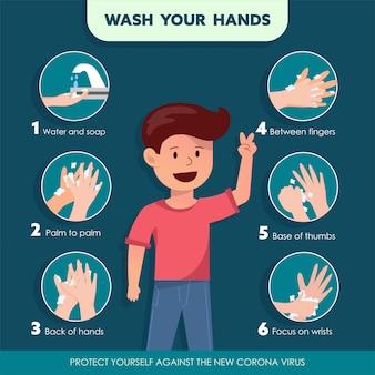 Como lavar a ilustração das mãos.