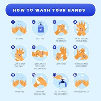 Como lavar as fases das mãos