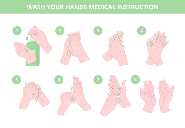 Como lavar as mãos corretamente. ilustração de lavagem das mãos. mãos lavando conjunto de ícones de vetor de instruções médicas.