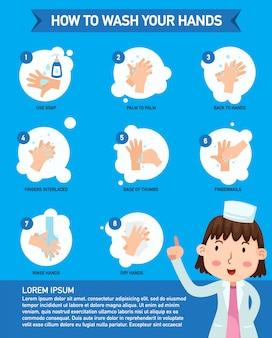 Como lavar as mãos corretamente infográfico, ilustração vetorial.