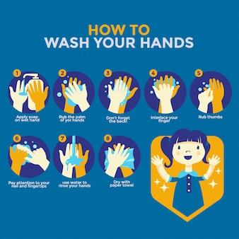 Como lavar as mãos passos ilustração em vetor
