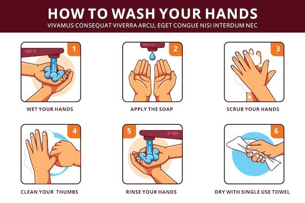 Como lavar as mãos passos