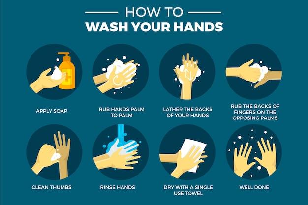 Como limpar e lavar as mãos