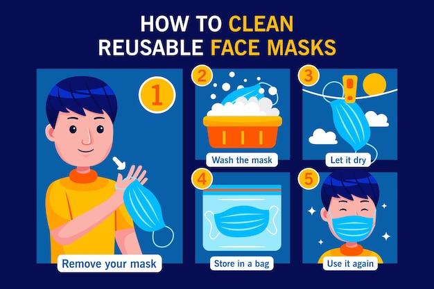 Como limpar marcas de rosto reutilizáveis