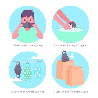 Como limpar máscaras reutilizáveis infográfico