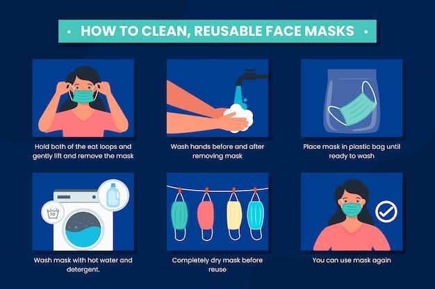 Como limpar um infográfico de máscara médica reutilizável