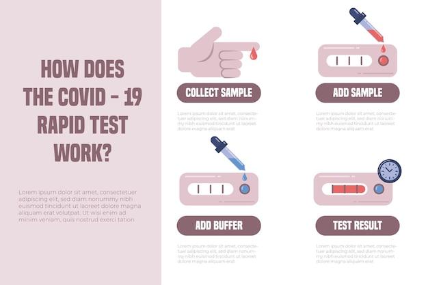Como o teste rápido covid-19 funciona