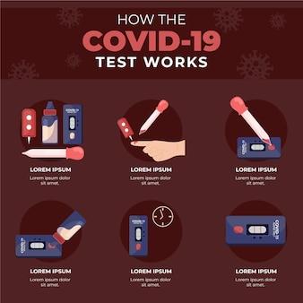 Como os testes covid-19 funcionam com as etapas ilustradas