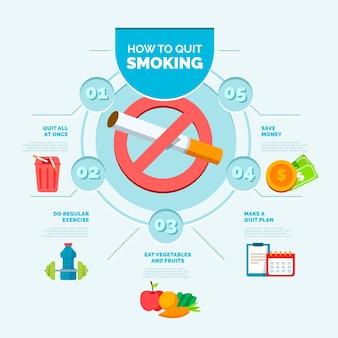 Como parar de fumar - infográfico