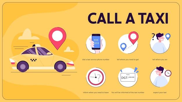 Como pedir um táxi usando as instruções do aplicativo do telefone móvel. serviço de transporte, aplicação online. automóvel amarelo. ilustração dos desenhos animados