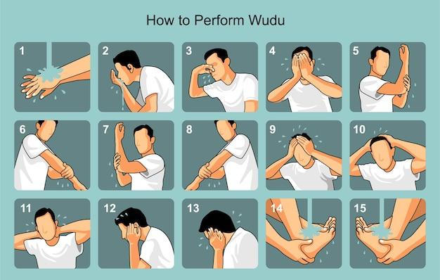 Como realizar wudu no islã