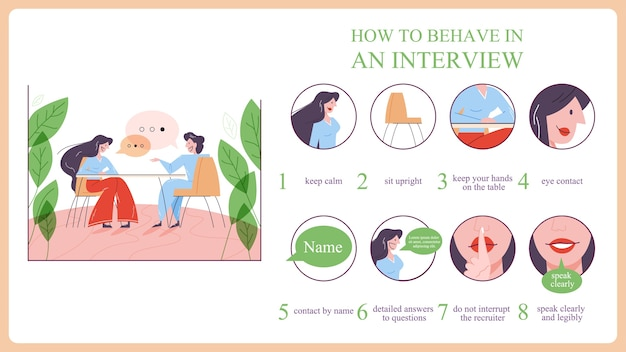 Como se comportar em uma entrevista de emprego. a pessoa se prepara para a reunião com o gerente de rh. ilustração