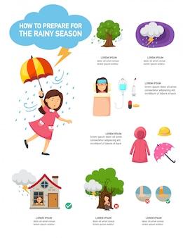 Como se preparar para o infográfico de estação chuvosa