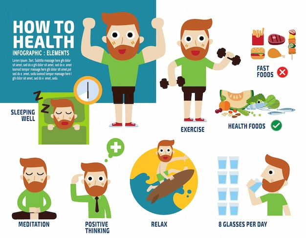 Como ser saudável. ilustração lisa lisa do projeto dos desenhos animados do cartaz dos cuidados médicos.