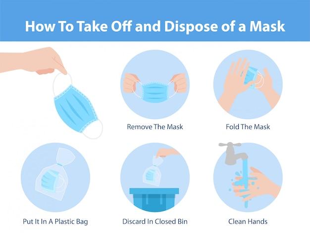 Como tirar e descartar uma máscara para prevenir o vírus corona
