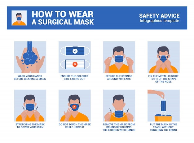 Como usar a máscara - conselhos de segurança