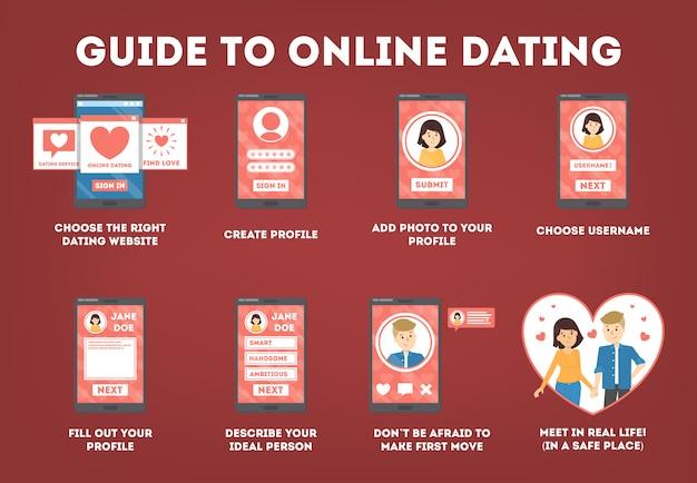 Como usar as instruções do aplicativo de namoro online. relacionamento virtual e amor. comunicação entre pessoas através da rede no smartphone. combinação perfeita. ilustração