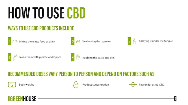 Como usar o cbd, usos médicos do óleo cbd da planta de cannabis, pôster branco com infográfico de benefícios médicos