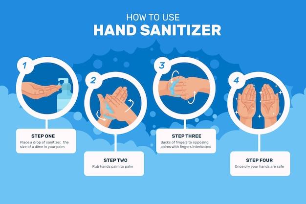 Como usar o desinfetante para as mãos