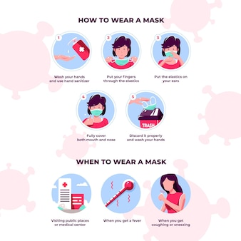 Como usar o infográfico de máscara