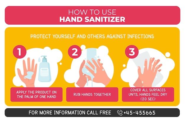 Como usar o infográfico desinfetante para as mãos