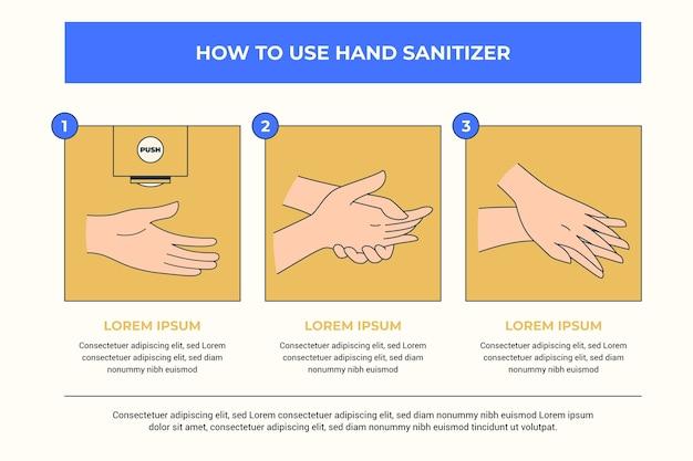 Como usar os infográficos do sanitador de mãos