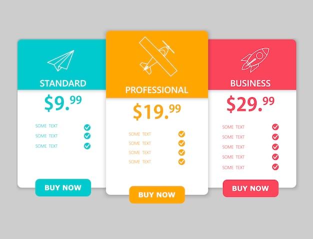Comparação da tabela de preços